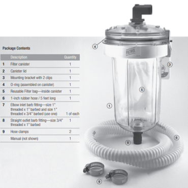 "The Filtrol160 unit comes complete with the following: Canister with O-ring Lid Wall Bracket (1) Filter Bag (in unit) Part Bag including: (1) 3/4"" x 1"" elbow fitting, (1) 1"" x 1"" elbow fitting and (1) 3/4"" x 1"" straight fitting  (2) Hose clamps Silicone grease 5 feet of hose - 1"" I.D."